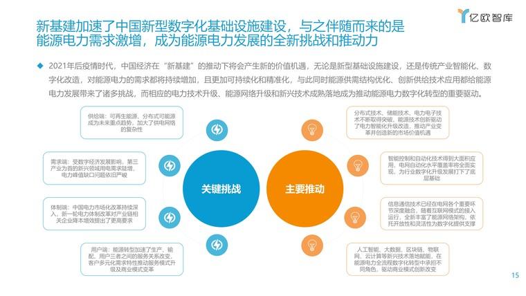 2021能源电力数字化转型研究报告插图(15)