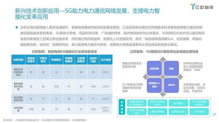 2021能源电力数字化转型研究报告插图(27)