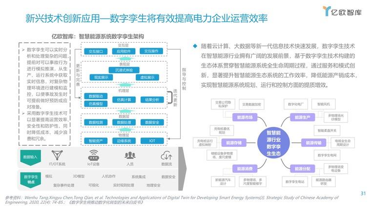 2021能源电力数字化转型研究报告插图(31)