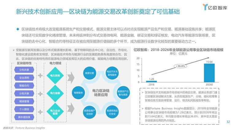 2021能源电力数字化转型研究报告插图(32)