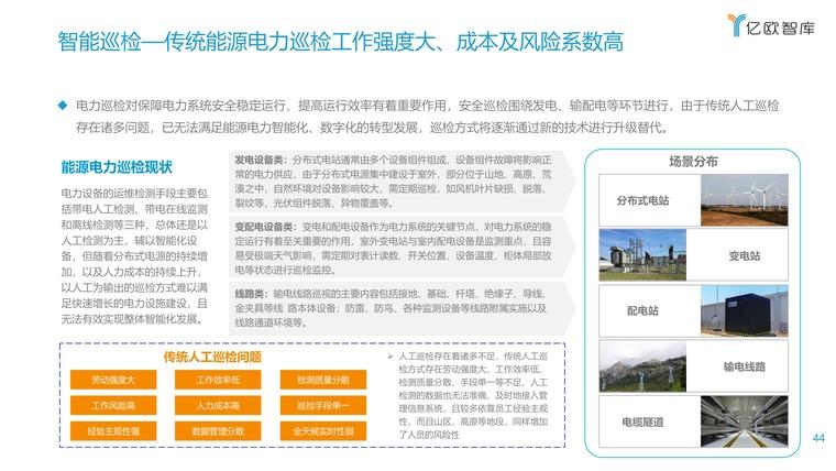 2021能源电力数字化转型研究报告插图(44)