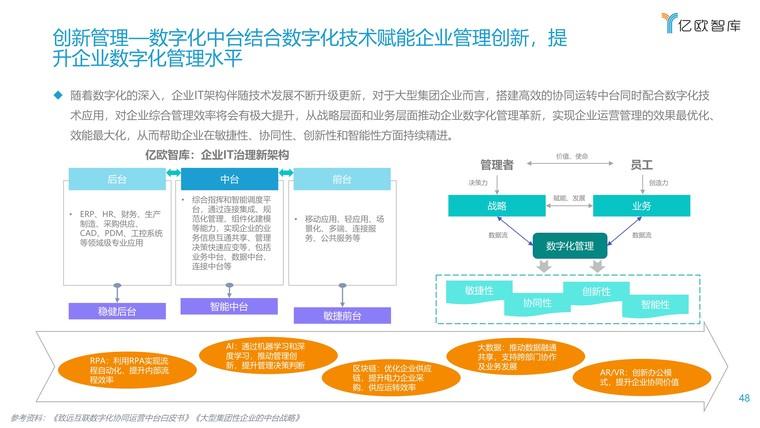 2021能源电力数字化转型研究报告插图(48)