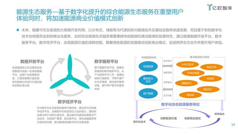 2021能源电力数字化转型研究报告插图(54)