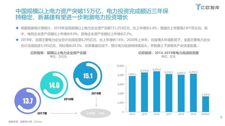 2021能源电力数字化转型研究报告插图(8)