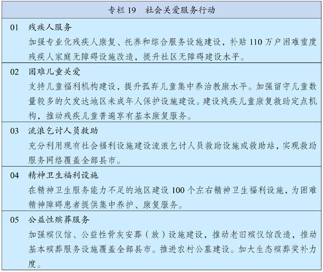 中华人民共和国国民经济和社会发展第十四个五年规划和2035年远景目标纲要插图(26)
