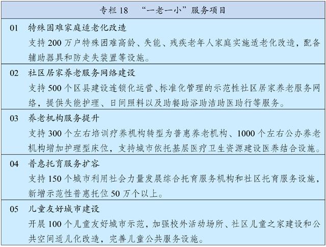 中华人民共和国国民经济和社会发展第十四个五年规划和2035年远景目标纲要插图(25)