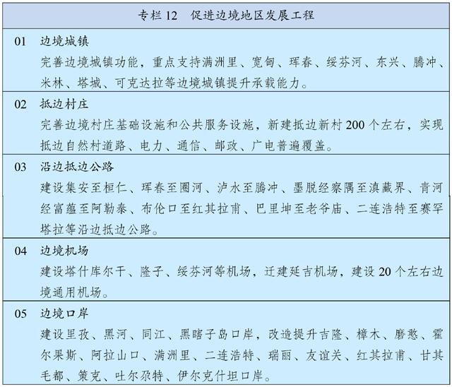 中华人民共和国国民经济和社会发展第十四个五年规划和2035年远景目标纲要插图(18)