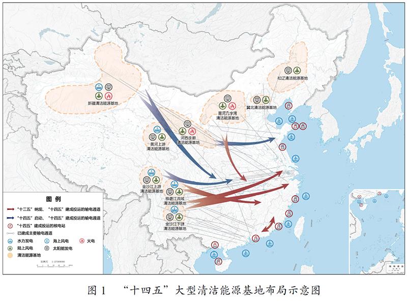 中华人民共和国国民经济和社会发展第十四个五年规划和2035年远景目标纲要插图(7)
