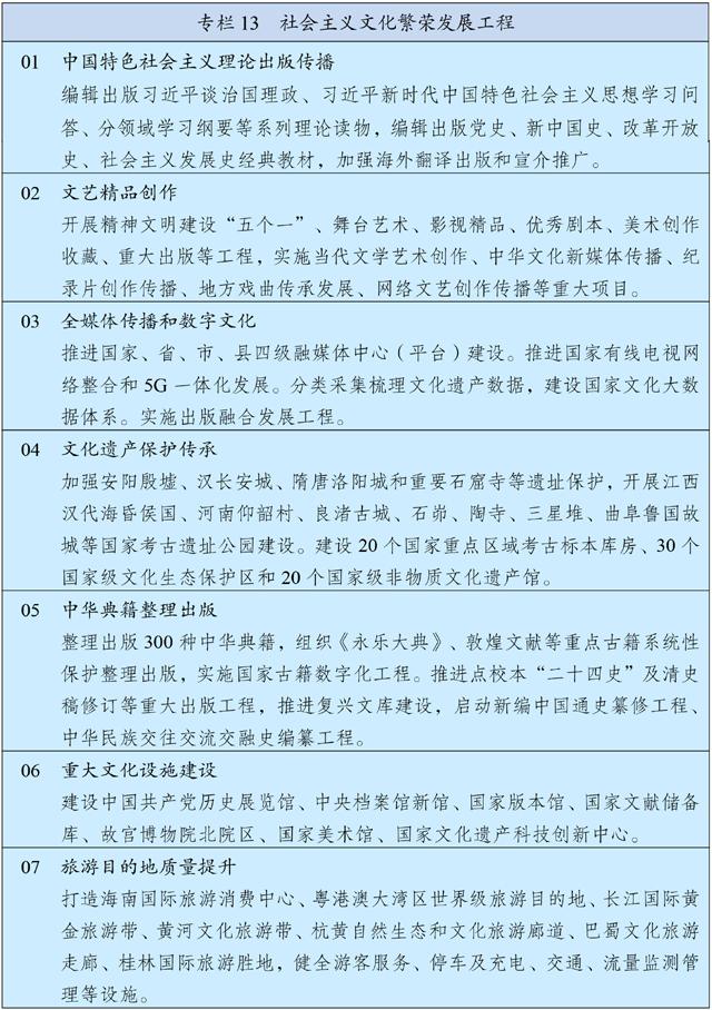 中华人民共和国国民经济和社会发展第十四个五年规划和2035年远景目标纲要插图(19)