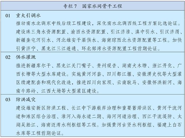 中华人民共和国国民经济和社会发展第十四个五年规划和2035年远景目标纲要插图(8)