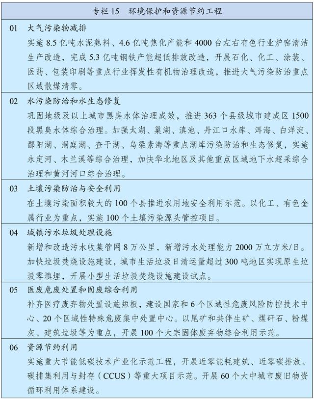 中华人民共和国国民经济和社会发展第十四个五年规划和2035年远景目标纲要插图(22)