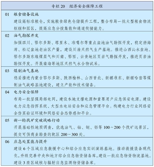 中华人民共和国国民经济和社会发展第十四个五年规划和2035年远景目标纲要插图(27)