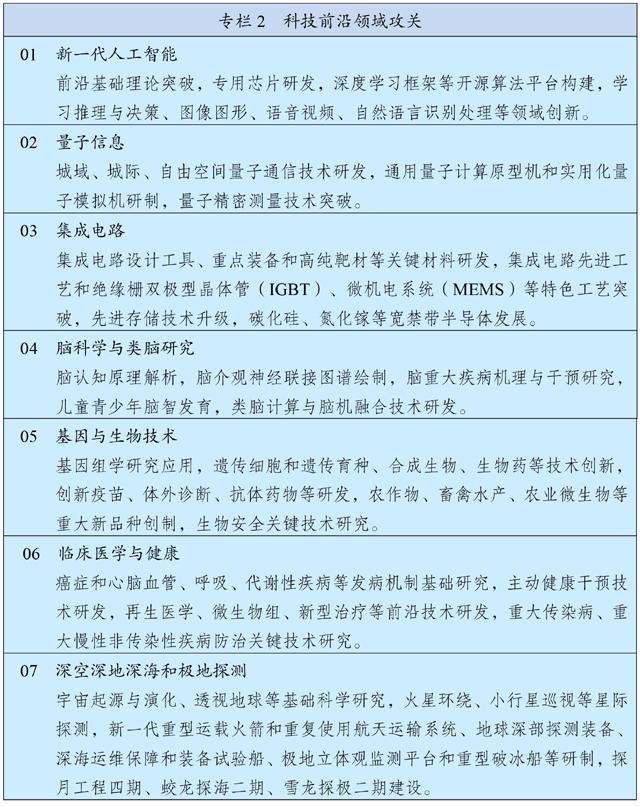 中华人民共和国国民经济和社会发展第十四个五年规划和2035年远景目标纲要插图(2)