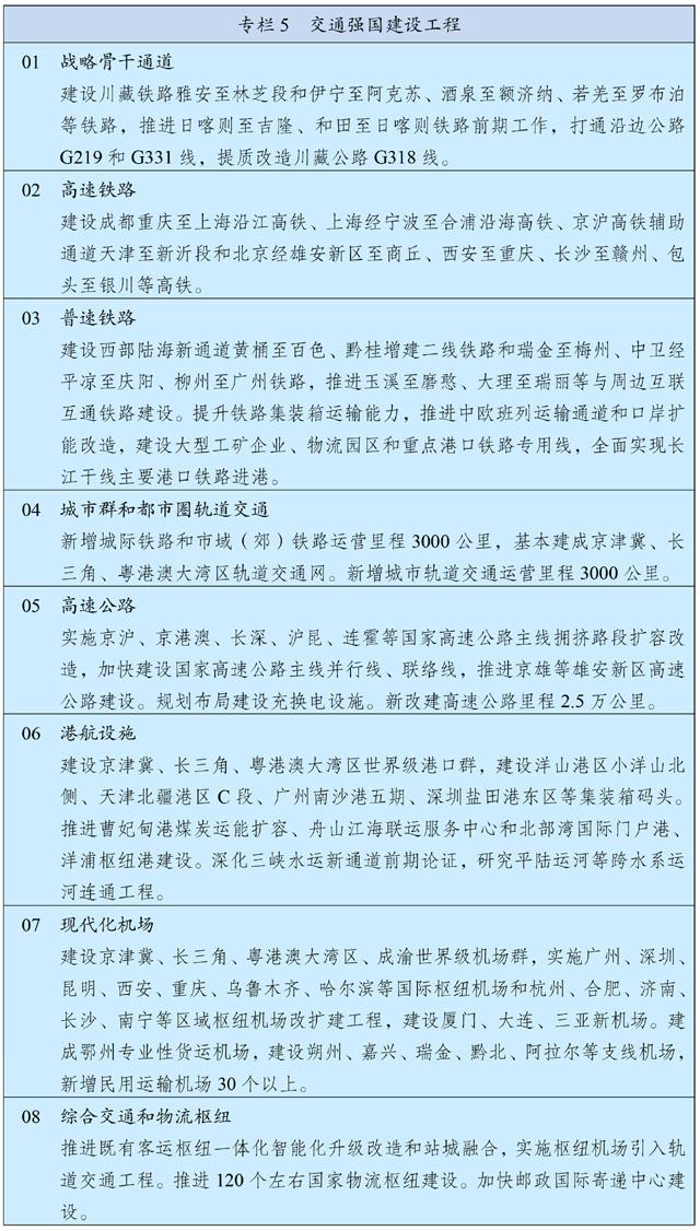 中华人民共和国国民经济和社会发展第十四个五年规划和2035年远景目标纲要插图(5)